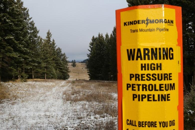 FILE PHOTO: A sign warning of the subterranean presence of Kinder Morgan's Trans Mountain Pipeline in seen in ranchland outside Kamloops, British Columbia, Canada November 16, 2016.   REUTERS/Chris Helgren