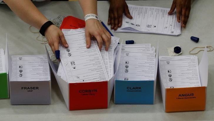 Ballots are counted at a counting centre for Britain's general election in London, June 9, 2017. REUTERS/Darren Staples