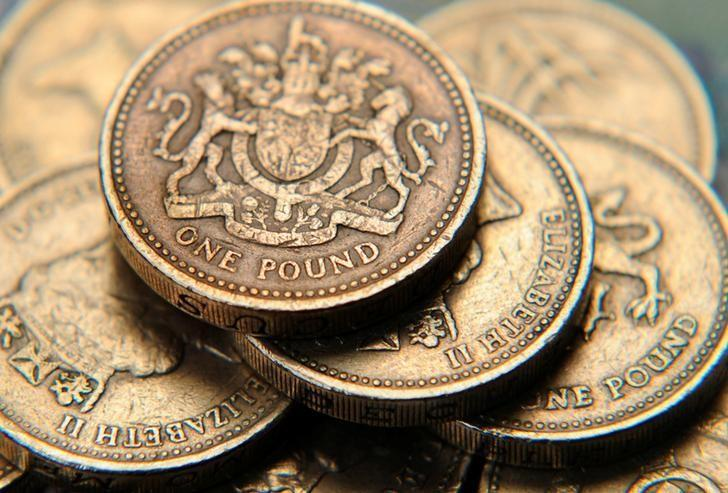 资料图片:2008年6月,一摞英镑硬币。REUTERS/Toby Melville