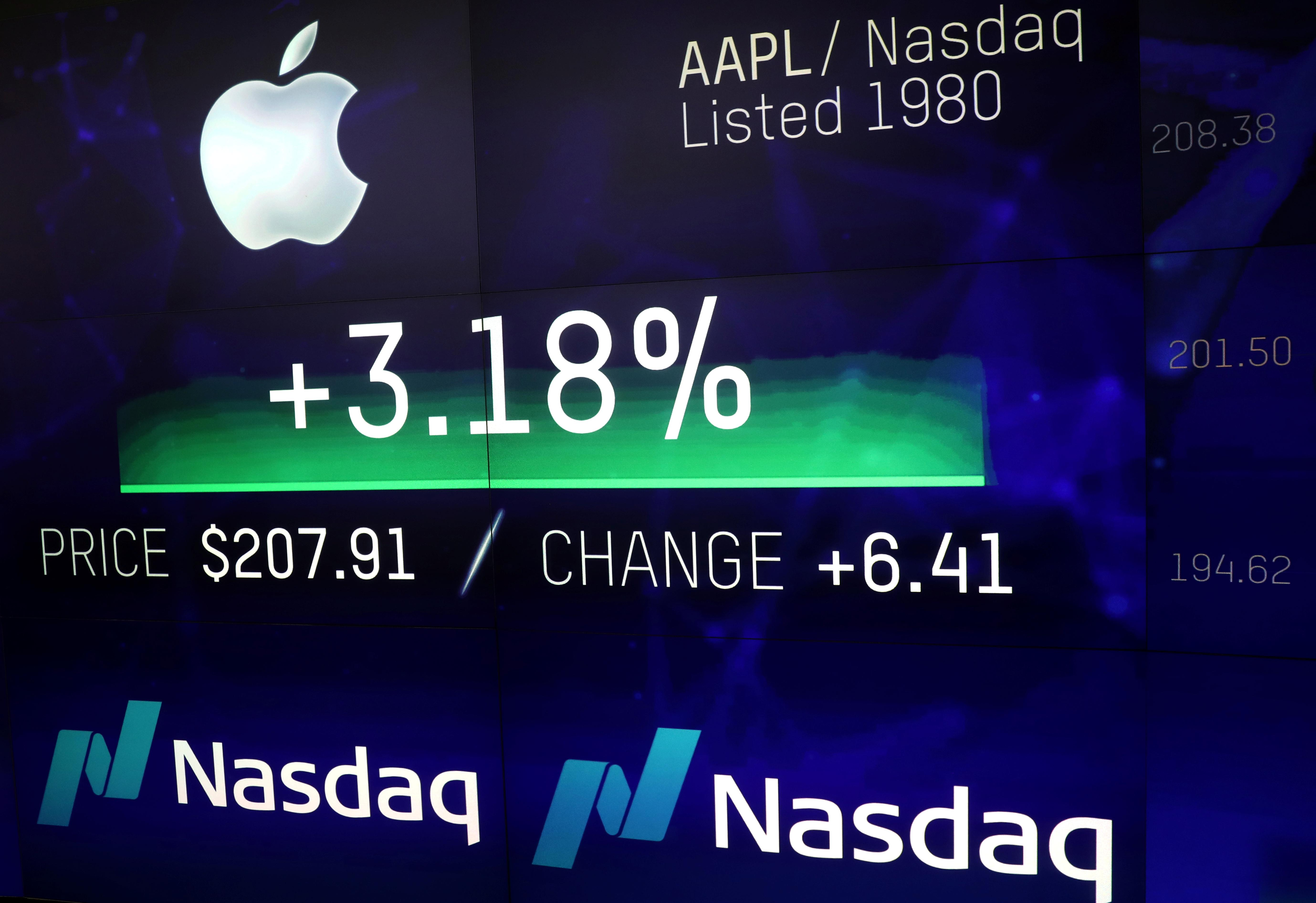 An electronic screen displays the Apple Inc. stock price at the Nasdaq Market Site in New York City, New York, U.S., August 2, 2018. Mike Segar
