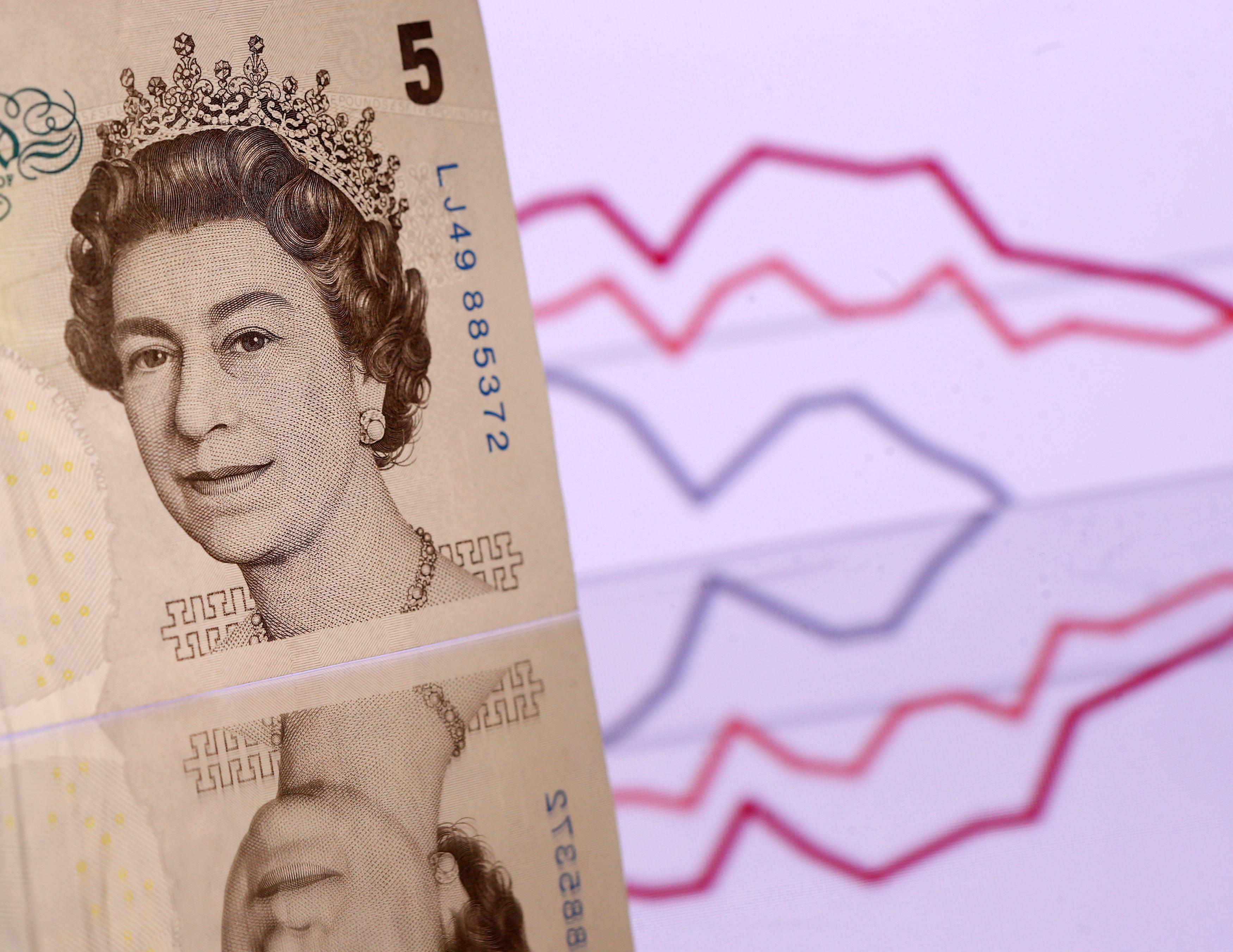 Weak pound, AstraZeneca push FTSE higher