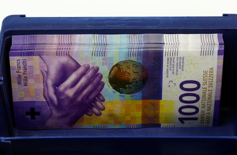 Swiss franc set for biggest jump in a month vs dollar after rate decision