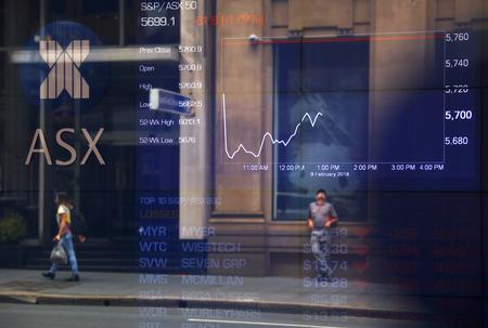 Asian shares edge up as earnings, geopolitics sway sentiment