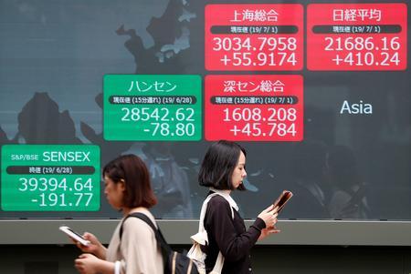 Asia shares turn sluggish ahead of Trump speech