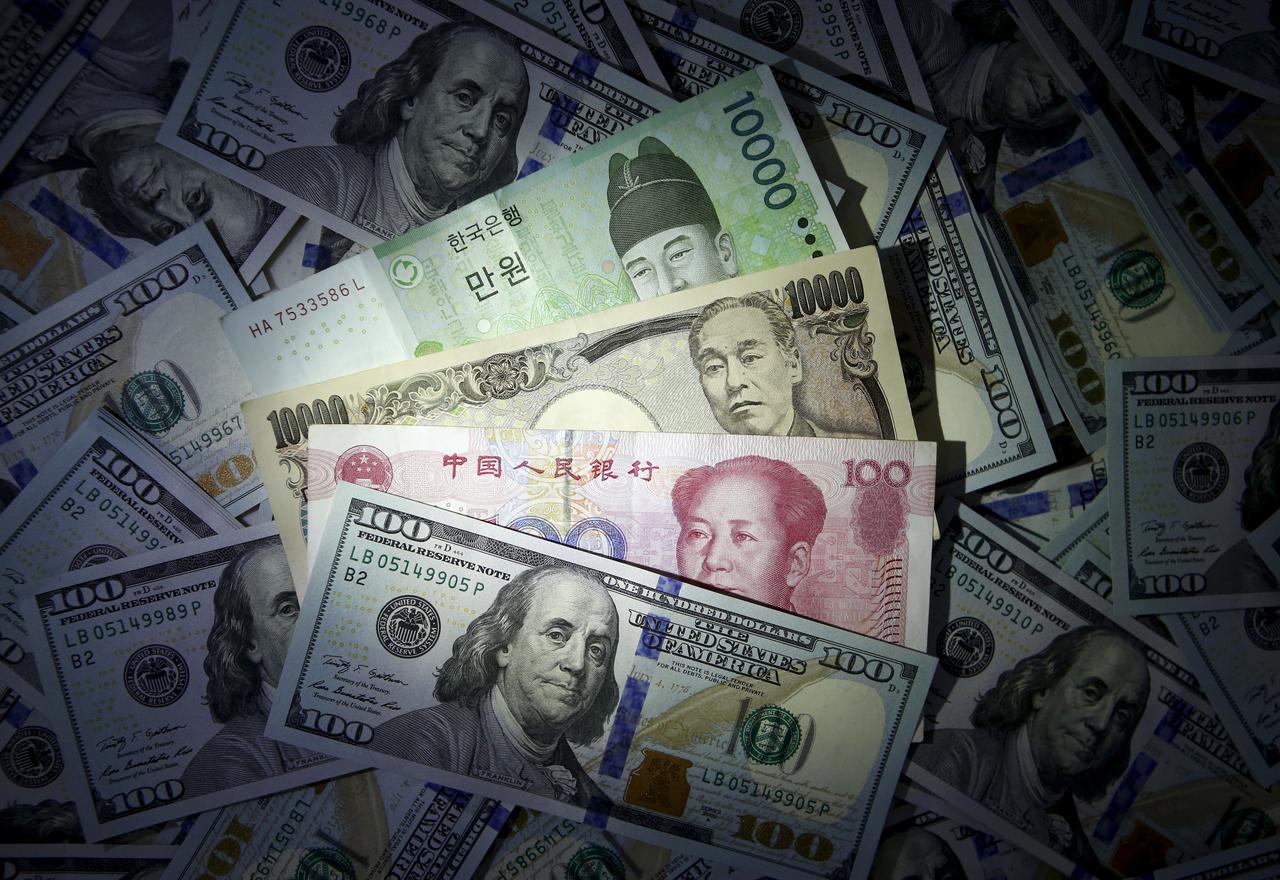 Safe Haven Yen Swiss Franc Skid For