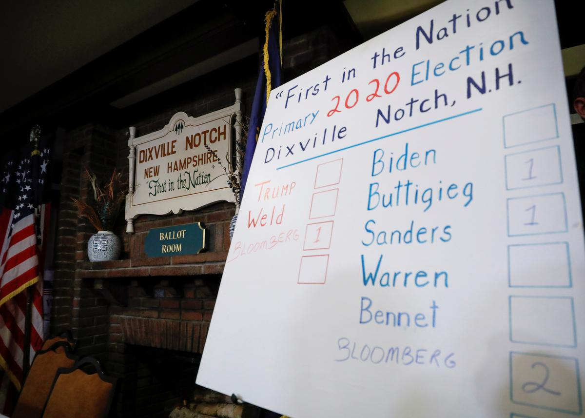 ?m=02&d=20200211&t=2&i=1488722502&w=1200&r=LYNXMPEG1A0HO - Midnight vote tradition lives on in New Hampshire mountain hamlet
