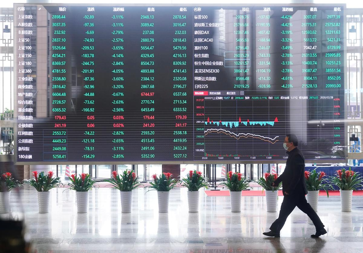 Asia shares try to stabilise, pin hopes on policy stimulus