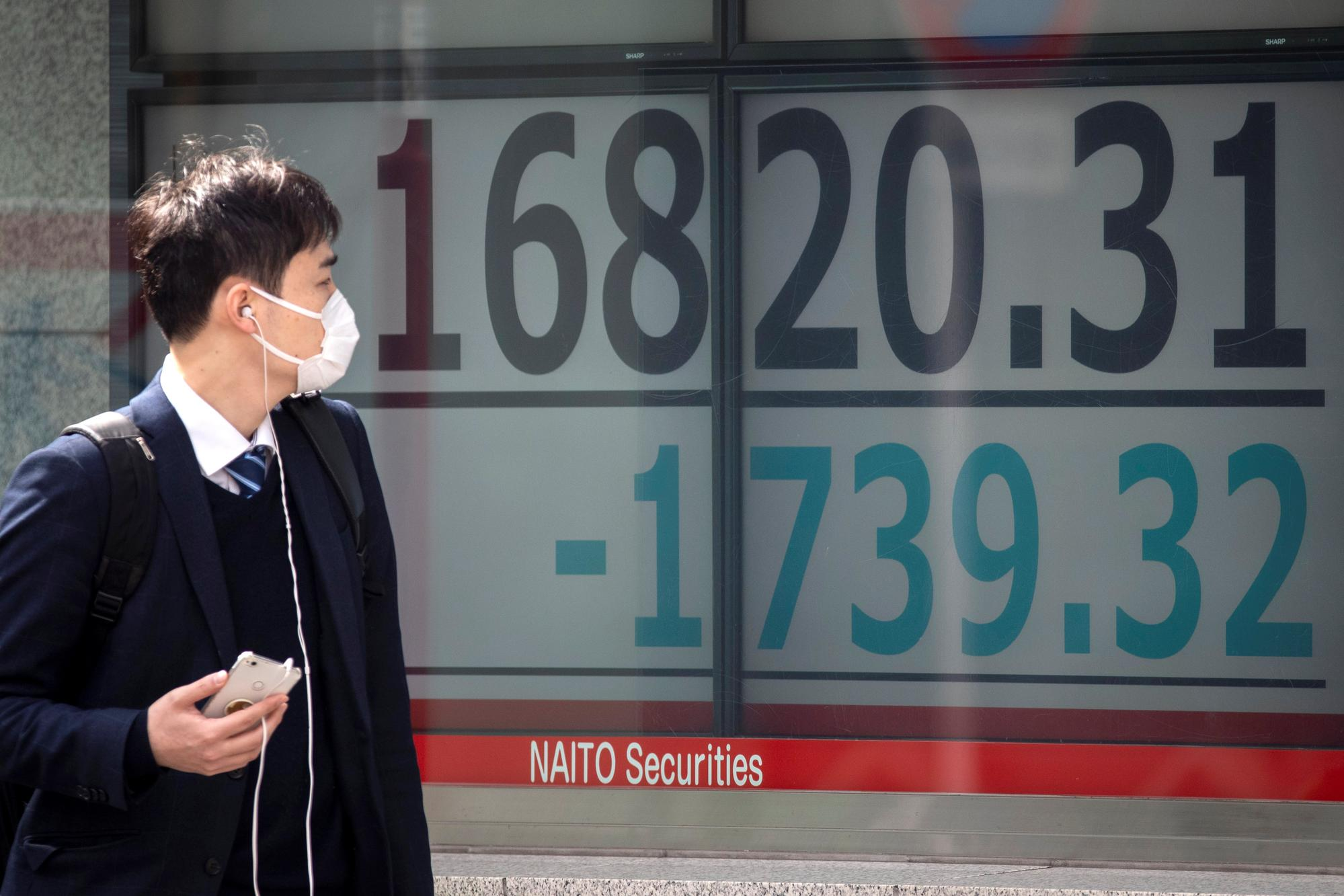 Japan shares scale 10-week peak, S&P 500 breaks 3,000 barrier